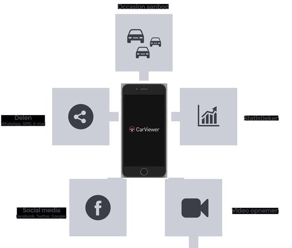 CarViewer-app